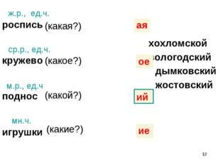 * роспись кружево поднос игрушки жостовский вологодский дымковский хохломской