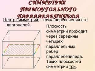 СИММЕТРИЯ ПРЯМОУГОЛЬНОГО ПАРАЛЛЕЛЕПИПЕДА Центр симметрии – точка пересечения