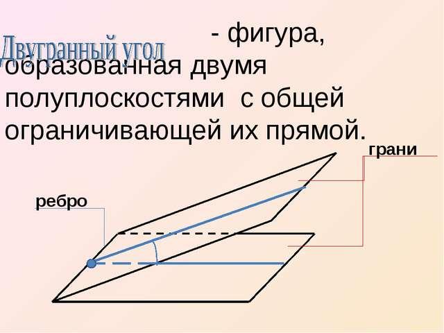 - фигура, образованная двумя полуплоскостями с общей ограничивающей их прямо...