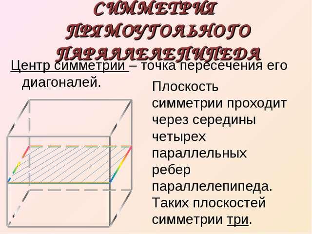 СИММЕТРИЯ ПРЯМОУГОЛЬНОГО ПАРАЛЛЕЛЕПИПЕДА Центр симметрии – точка пересечения...