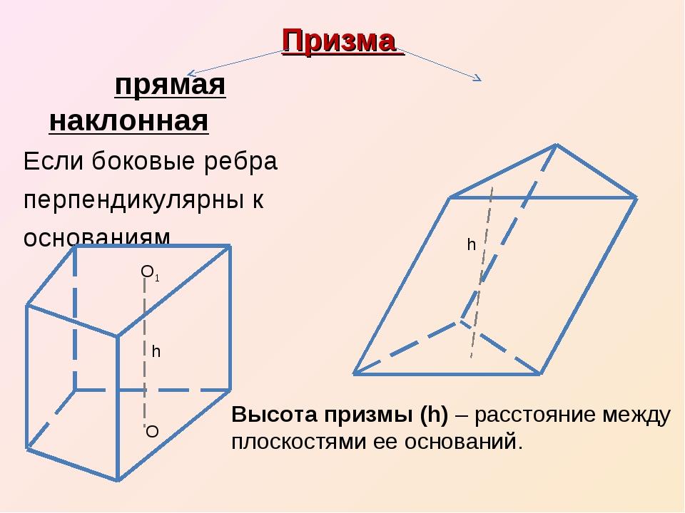 Призма прямая наклонная Если боковые ребра перпендикулярны к основаниям О1 О...