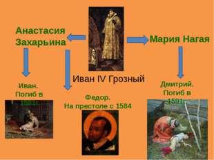 Иван IV Грозный Анастасия Захарьина Мария Нагая Иван. Погиб в 1581г Дмитрий.
