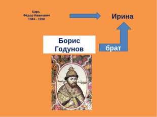 Царь Фёдор Иванович 1584 - 1598 Ирина Борис Годунов брат