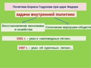 Политика Бориса Годунова при царе Федоре 1581 г. – указ о «заповедных летах».