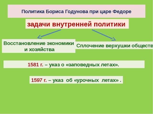 Политика Бориса Годунова при царе Федоре 1581 г. – указ о «заповедных летах»....
