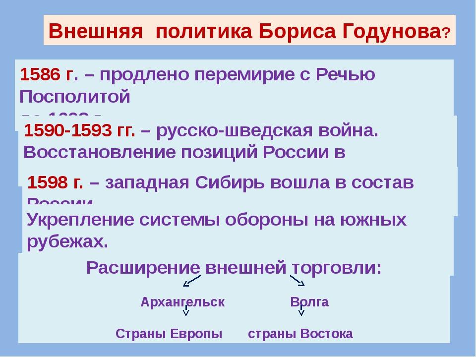 Внешняя политика Бориса Годунова? 1586 г. – продлено перемирие с Речью Поспол...