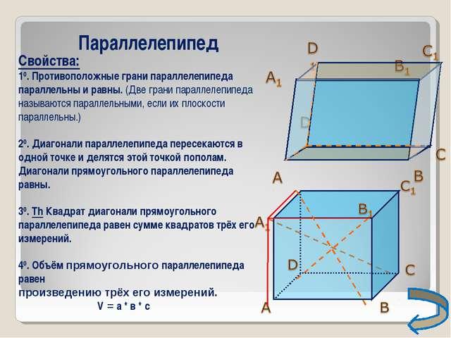 Параллелепипед Свойства: 10. Противоположные грани параллелепипеда параллельн...
