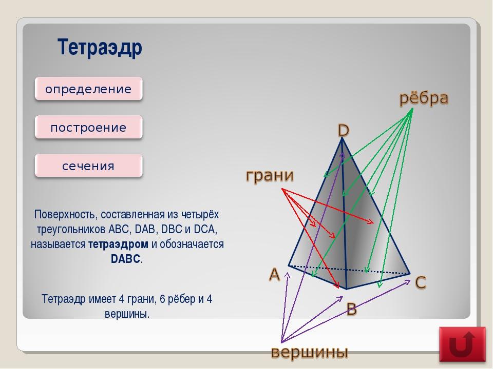 Тетраэдр Поверхность, составленная из четырёх треугольников ABC, DAB, DBC и D...