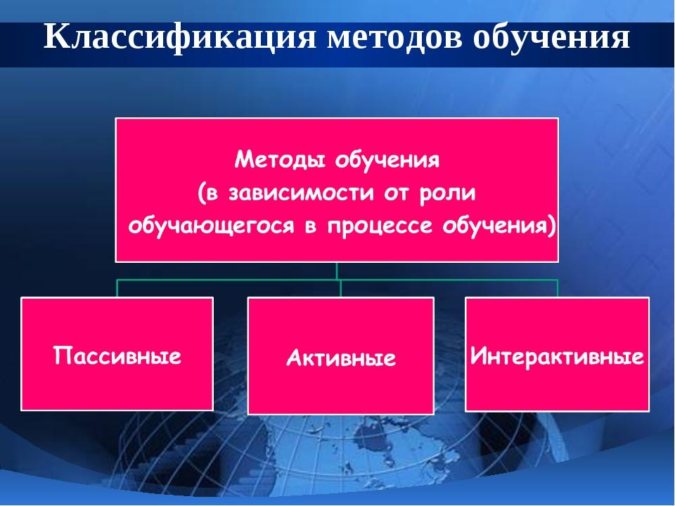 Классификация методов обучения по источнику передачи знаний: упражнения лабор