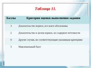 Таблица 11. БаллыКритерии оценки выполнения задания 3Доказательство верное,