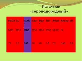 Источник «сероводородный» HCO3- CL-  SO42- Ca2+ Mg2+ Na+ Жестк. Минер. pH М