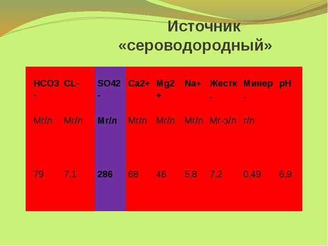 Источник «сероводородный» HCO3- CL-  SO42- Ca2+ Mg2+ Na+ Жестк. Минер. pH М...