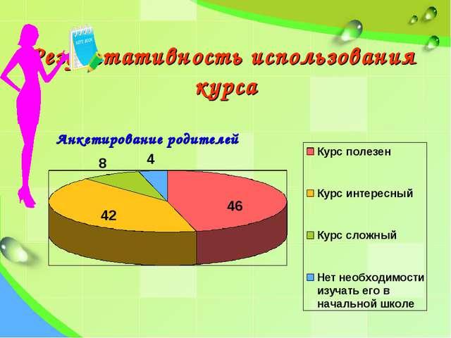 Результативность использования курса Анкетирование родителей