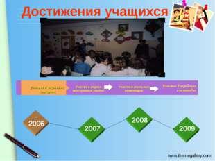 Достижения учащихся Участие в городских олимпиадах Участие в школьных олимпиа