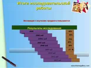 Итоги исследовательской работы 2006 год 2004 год 2005 год 2007 год 2008 год 4