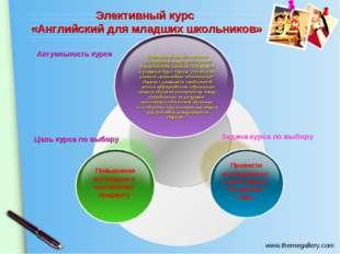 Элективный курс «Английский для младших школьников» Актуальность курса Цель к