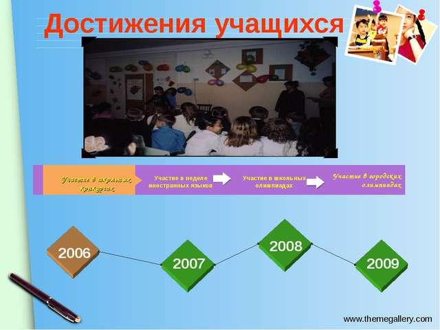 Достижения учащихся Участие в городских олимпиадах Участие в школьных олимпиа...