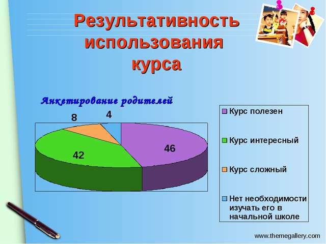 Результативность использования курса Анкетирование родителей www.themegaller...