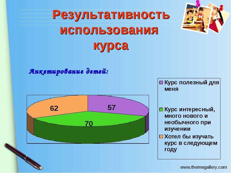 Результативность использования курса Анкетирование детей: www.themegallery.com