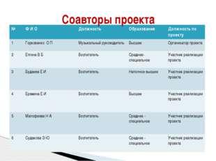 Соавторы проекта № ФИ О Должность Образование Должность по проекту 1 Горковен