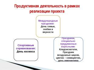Продуктивная деятельность в рамках реализации проекта Спортивные соревновани
