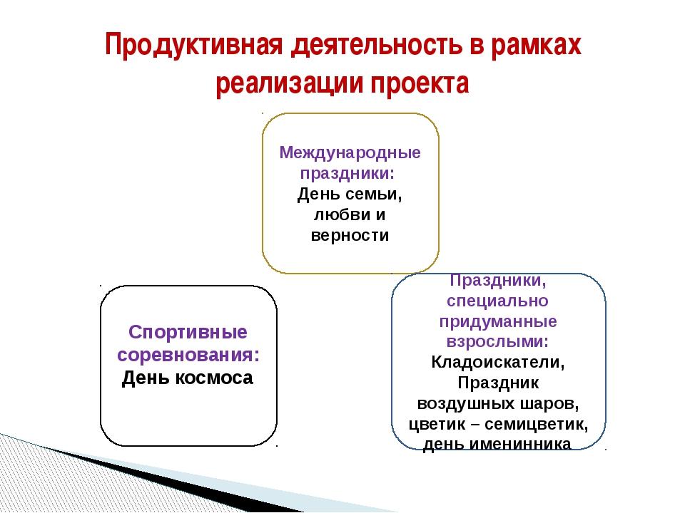 Продуктивная деятельность в рамках реализации проекта Спортивные соревновани...