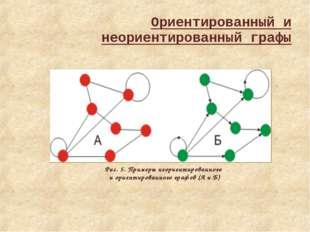 Рис. 5. Примеры неориентированного и ориентированного графов (А и Б) Ориентир