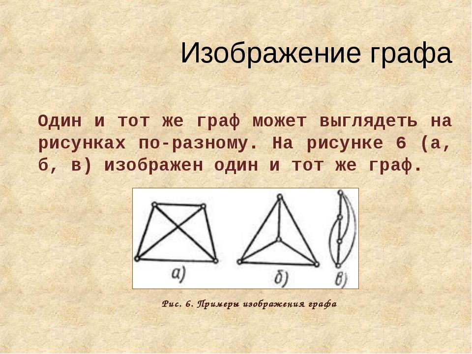 Изображение графа Один и тот же граф может выглядеть на рисунках по-разному....