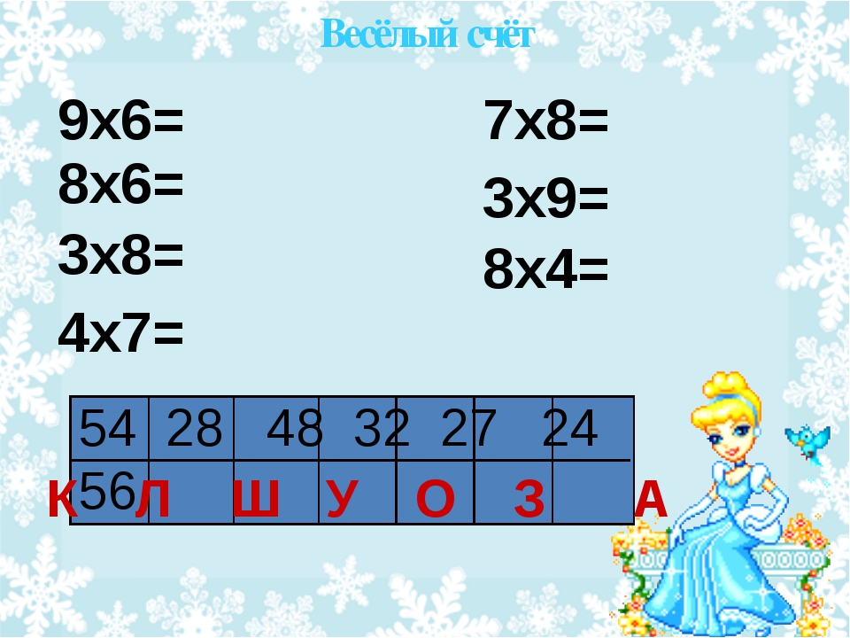 7х8= 9х6= 8х6= 3х8= 4х7= 3х9= 8х4= 54 28 48 32 27 24 56 К Л Ш У О З А Весёлы...