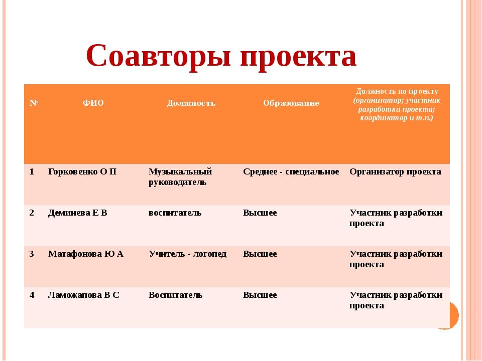 Соавторы проекта № ФИО Должность Образование Должность по проекту(организатор...