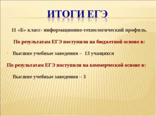 11 «Б» класс- информационно-технологический профиль. По результатам ЕГЭ посту