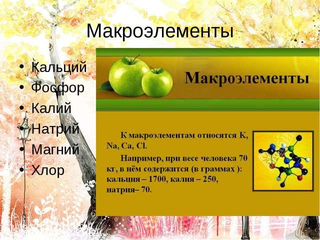 Макроэлементы Кальций Фосфор Калий Натрий Магний Хлор