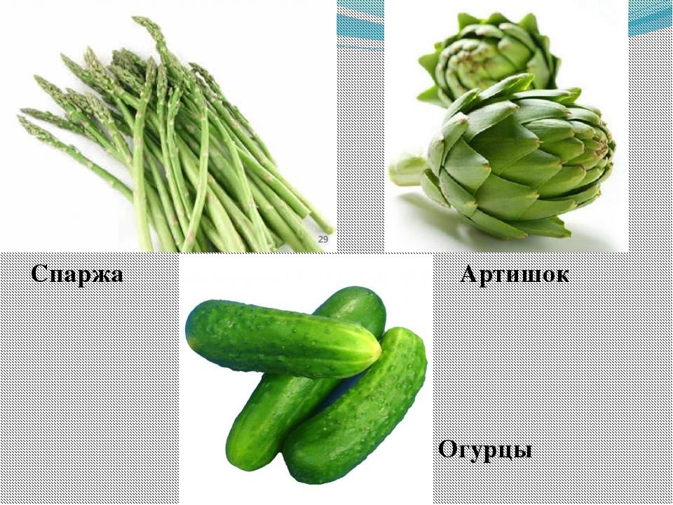 Спаржа Артишок Огурцы