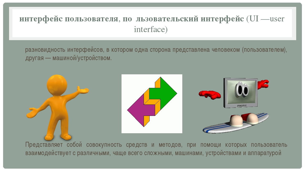 интерфейс пользователя, по́льзовательский интерфейс (UI—user interface) раз...