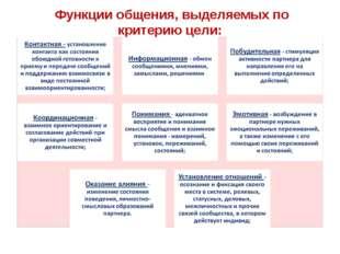 Функции общения, выделяемых по критерию цели: