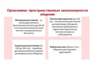 Проксемика- пространственные закономерности общения