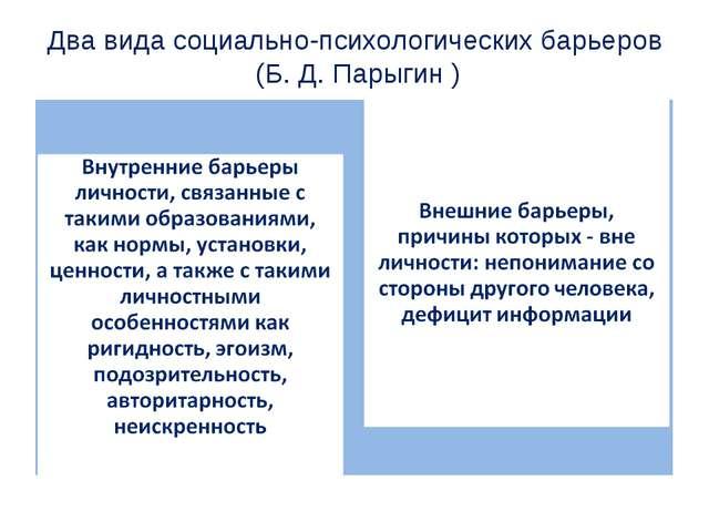 Два вида социально-психологических барьеров (Б. Д. Парыгин )