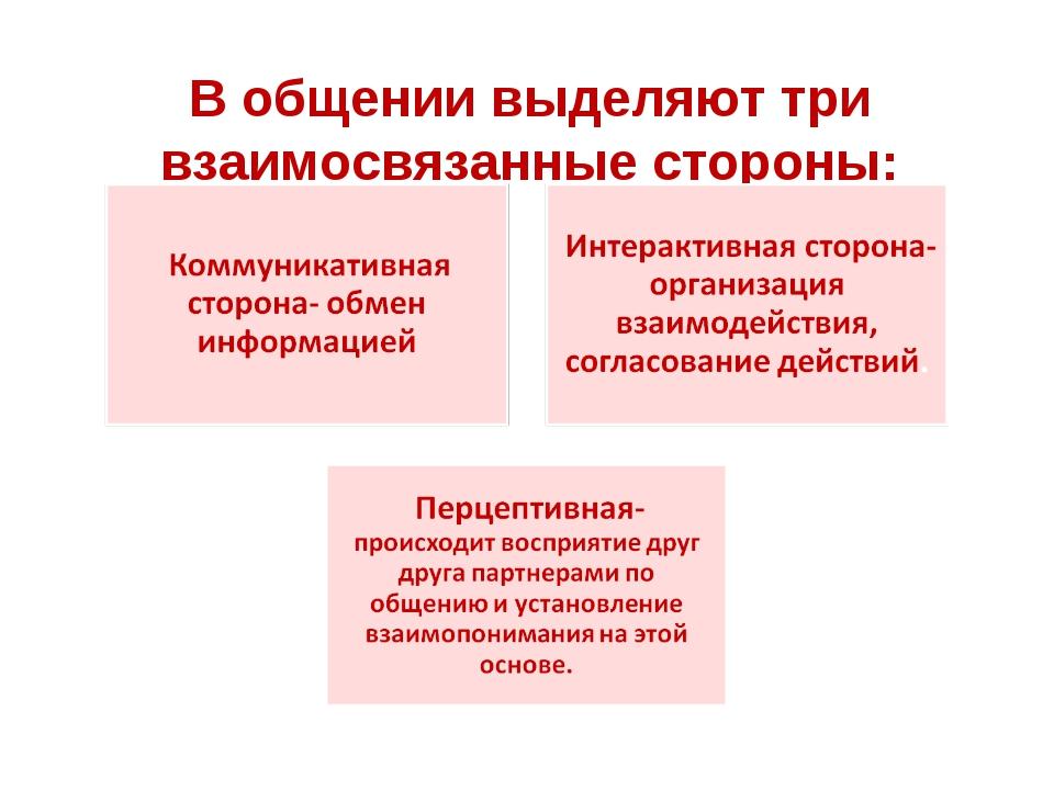 В общении выделяют три взаимосвязанные стороны: