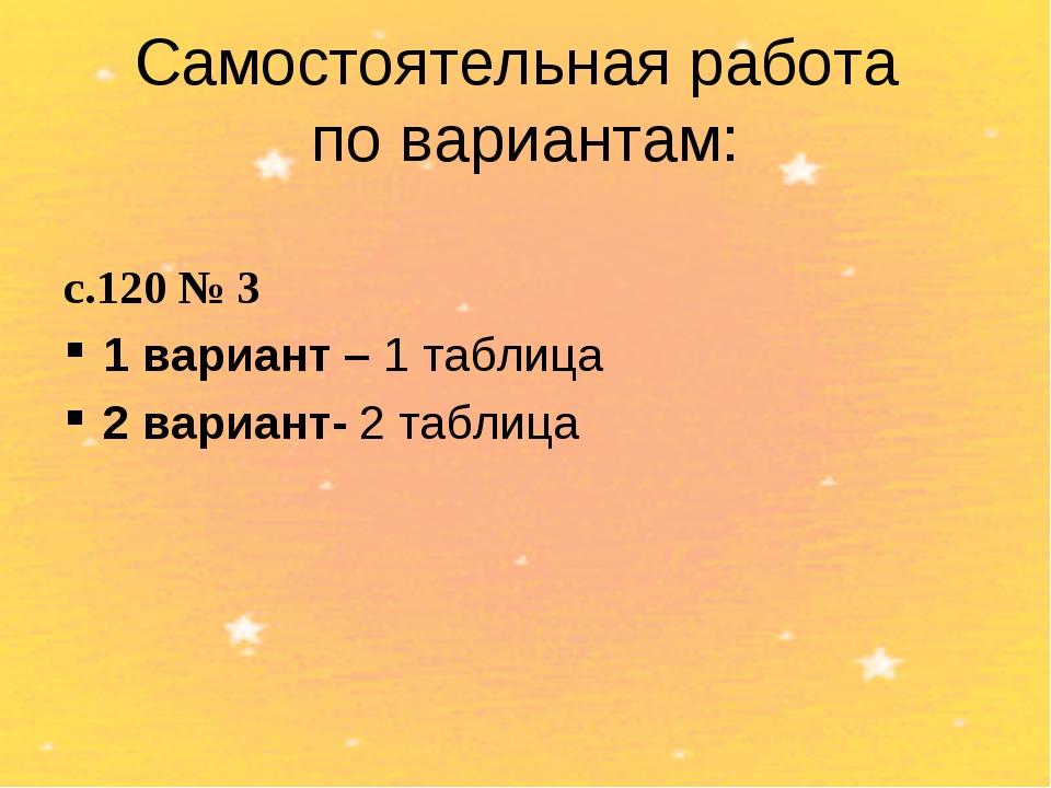 Самостоятельная работа по вариантам: с.120 № 3 1 вариант – 1 таблица 2 вариан...