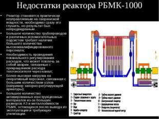 Недостатки реактора РБМК-1000 Реактор становится практически неуправляемым на