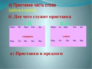 а) Приставка часть слова (работа в группе) б) Для чего служит приставка в) Пр