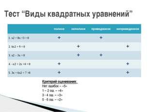 """Тест """"Виды квадратных уравнений"""" Критерий оценивания: Нет ошибок – «5» 1 – 2"""