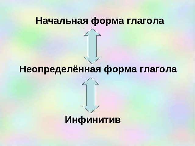 Конспект урока по русскому языку неопределённая форма глагола в 5 классе