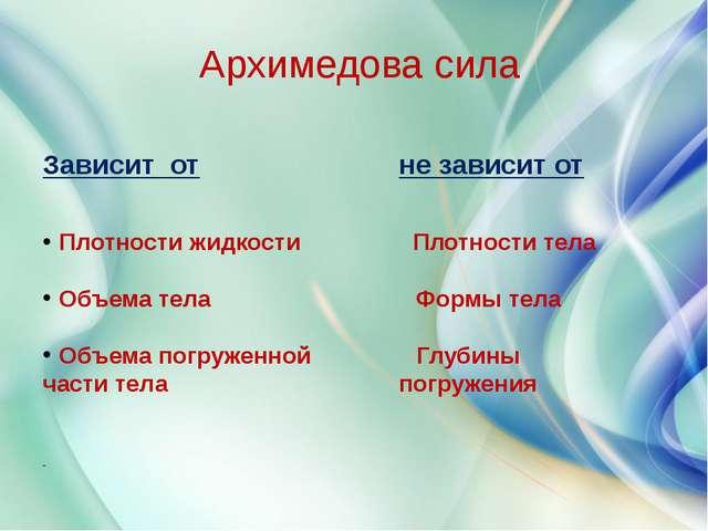 Архимедова сила Зависит от не зависит от Плотности жидкости Плотности тела О...