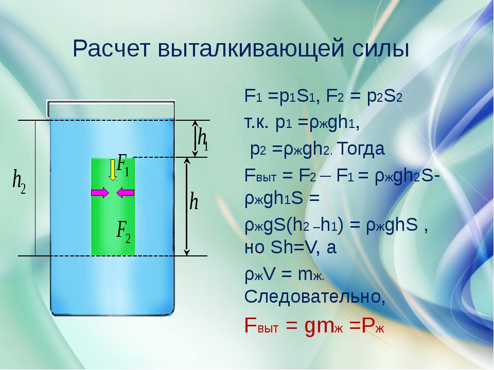 F1 =p1S1, F2 = p2S2 т.к. р1 =ρжgh1, p2 =ρжgh2. Тогда Fвыт = F2 – F1 = ρжgh2S...