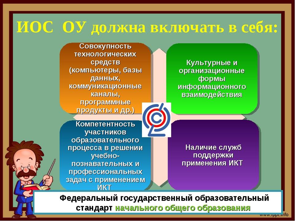 ИОС ОУ должна включать в себя: Федеральный государственный образовательный с...