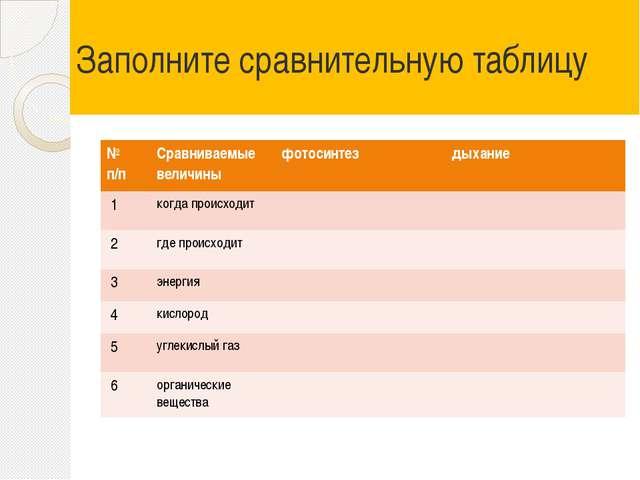 Заполните сравнительную таблицу № п/п Сравниваемыевеличины фотосинтез дыхание...