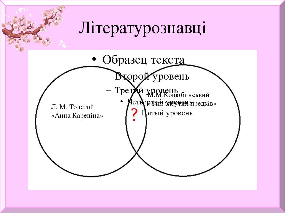 Літературознавці Л. М. Толстой «Анна Кареніна» М.М.Коцюбинський «Тіні забутих...