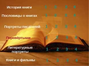 История книги Пословицы о книгах Портреты писателей Литературные портреты Кни