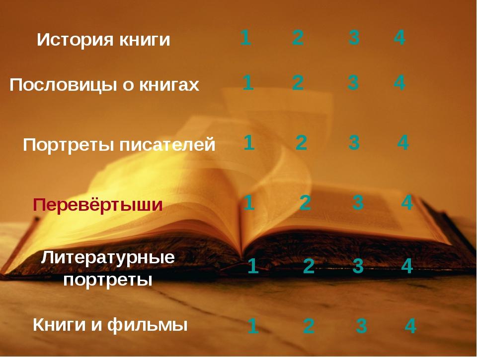 История книги Пословицы о книгах Портреты писателей Литературные портреты Кни...